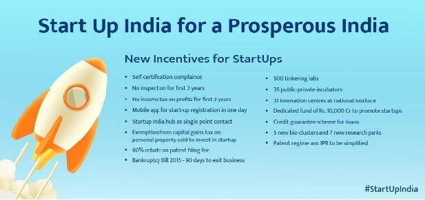 New incentives for Startups in India