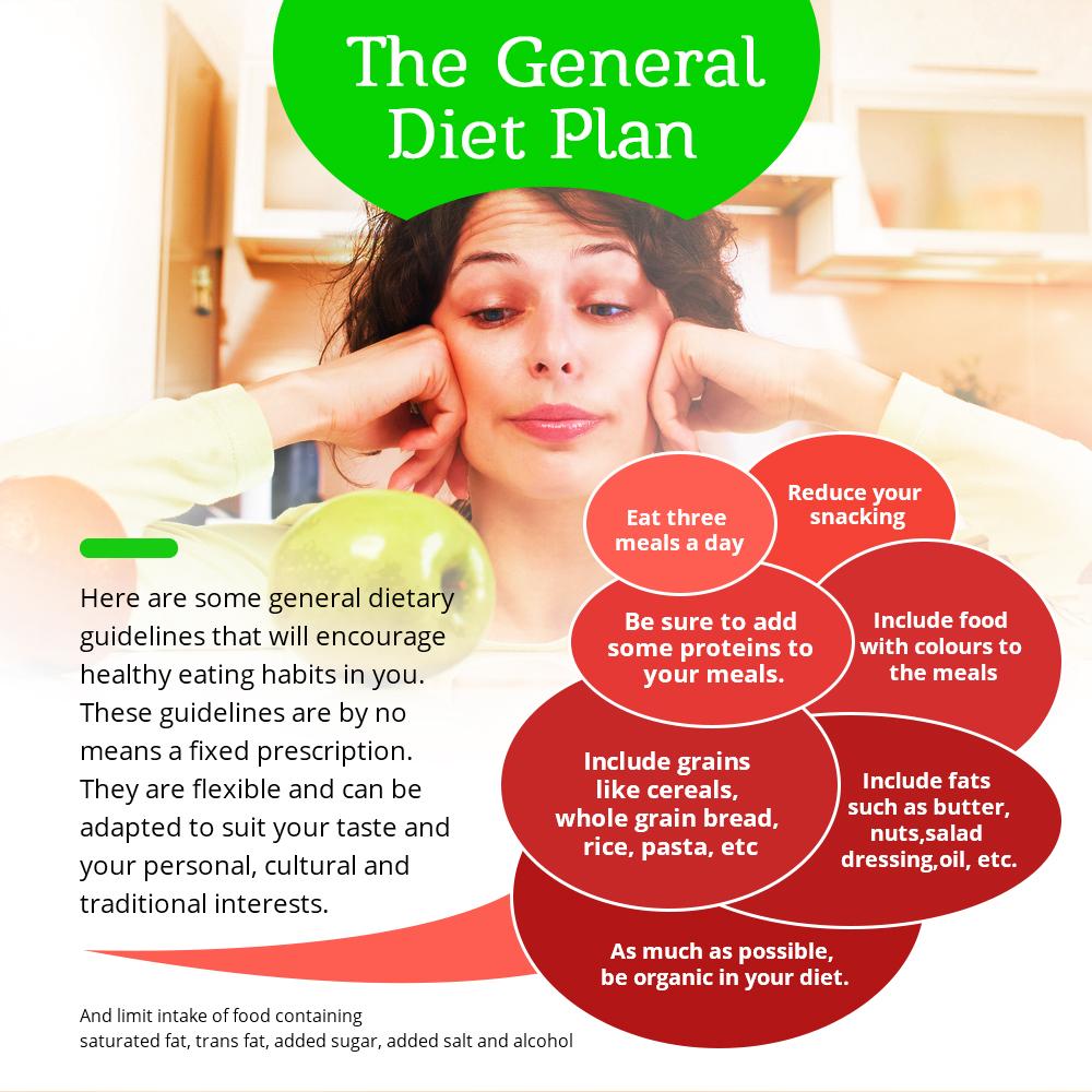 General Diet Plan