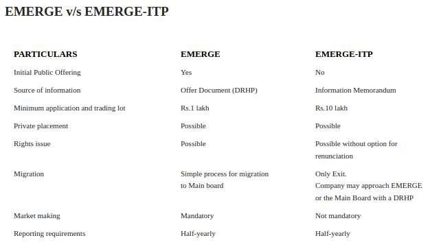 NSE EMERGE ITP