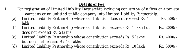 LLP registration fee
