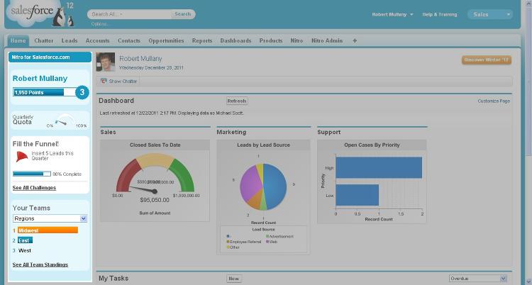 Bunchball Nitro app on Salesforce Appexchange