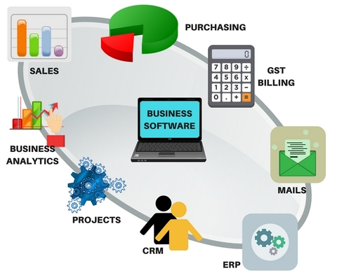 Business Software for SMEs and Startups – EVOMA 3d53c04cb29