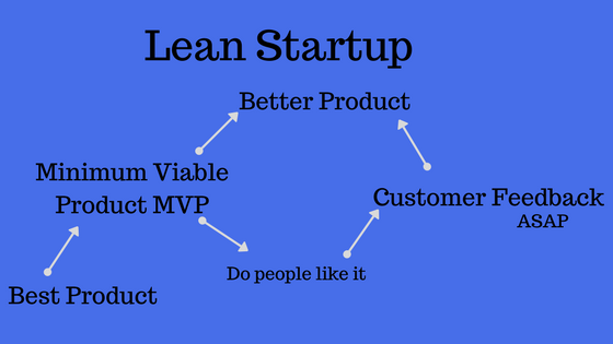 Lean startup build, measure, learn