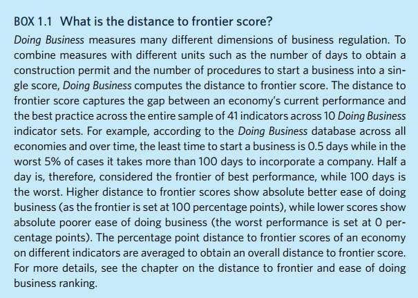 distance to frontier score world bank report