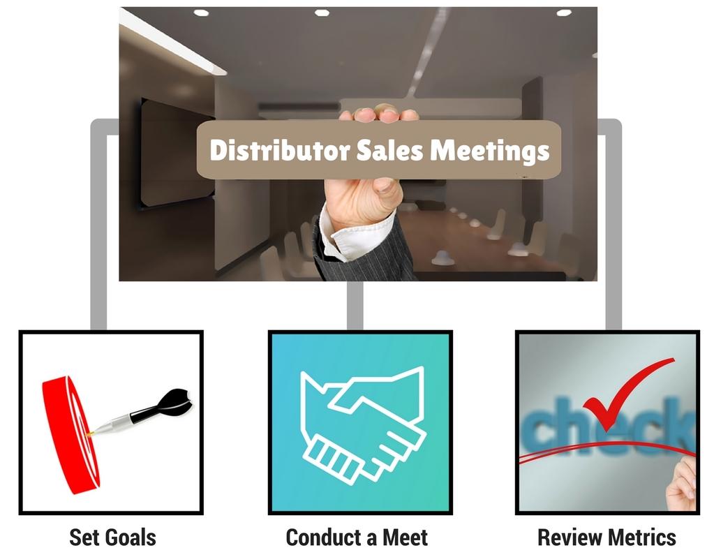 distributors sales meetings