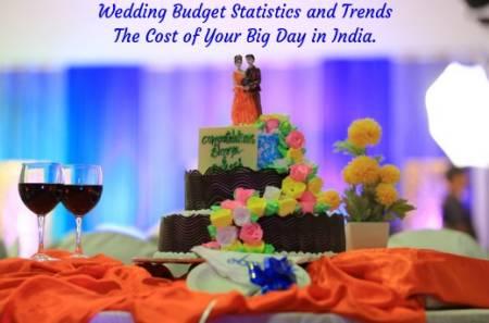 wedding budget statistics